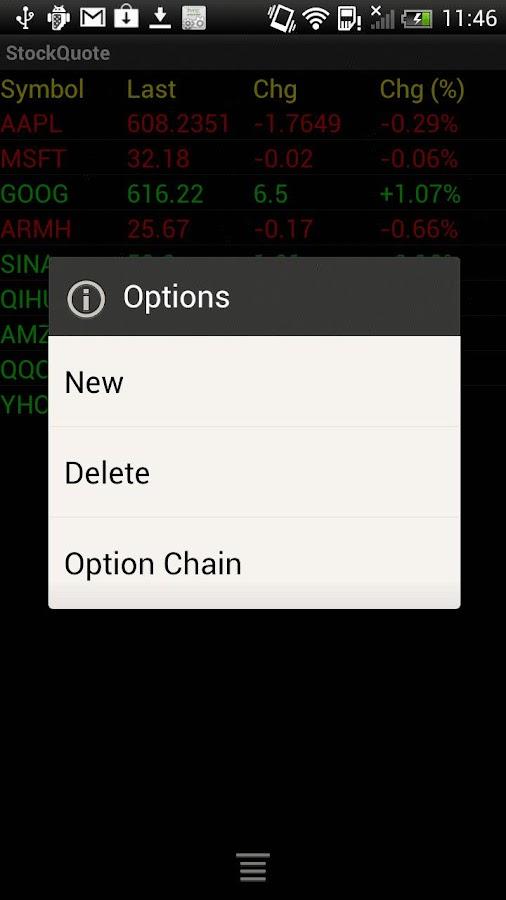 Google stock options chain