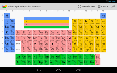 Tableau p riodique applications android sur google play for N tableau periodique