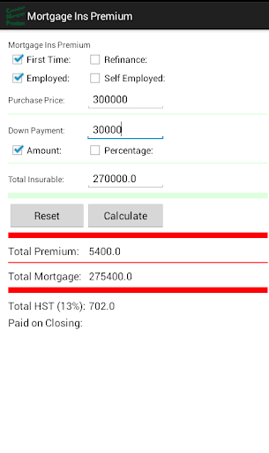 CDN Mortgage Insurance Premium