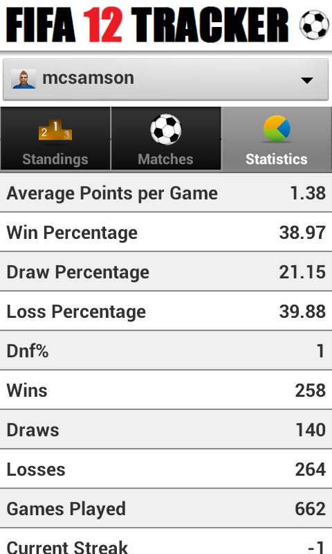 Tracker - for FIFA 12 - screenshot