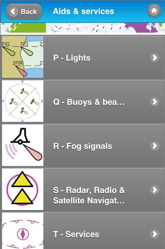 【免費運動App】Electronic Chart Symbols ECDIS-APP點子