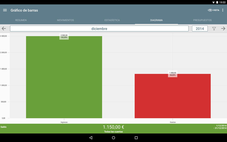Mi presupuesto: captura de pantalla