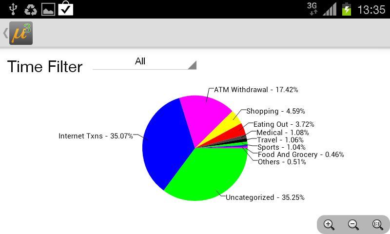 MCUBE - Mobile Wallet- screenshot