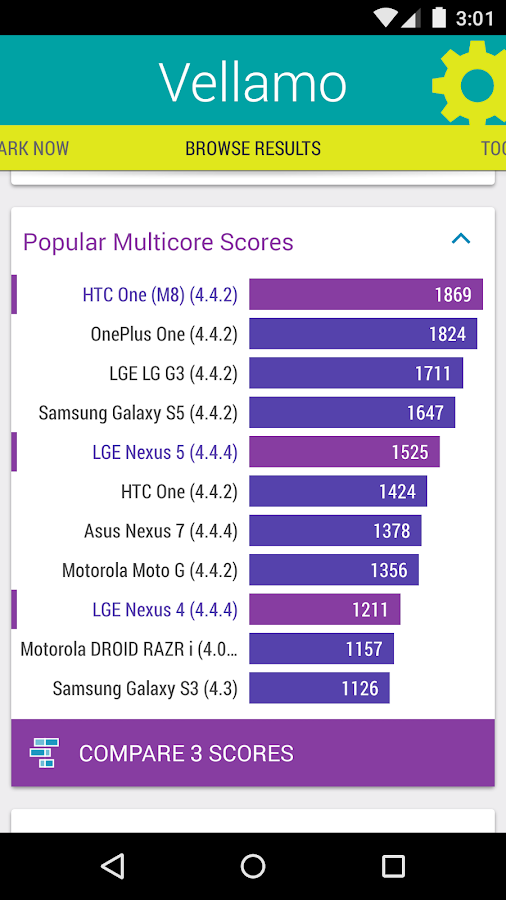 Vellamo Mobile Benchmark - screenshot