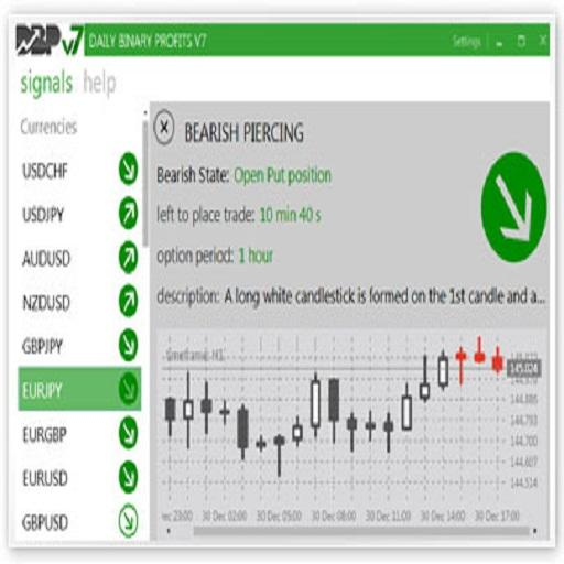 No-hype options trading free download
