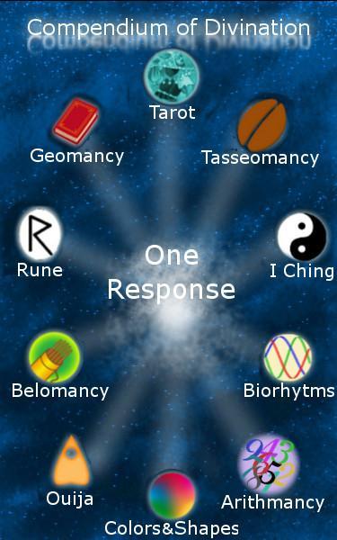Compendium of Divinations - screenshot