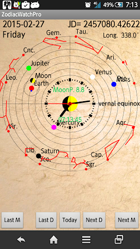 Zodiacal Constellations Clock