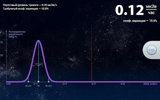 Screenshot of RadLabs