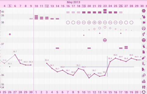OvuView: Ovulation & Fertility - screenshot thumbnail