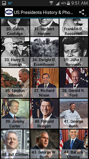 Presidents US History Photos