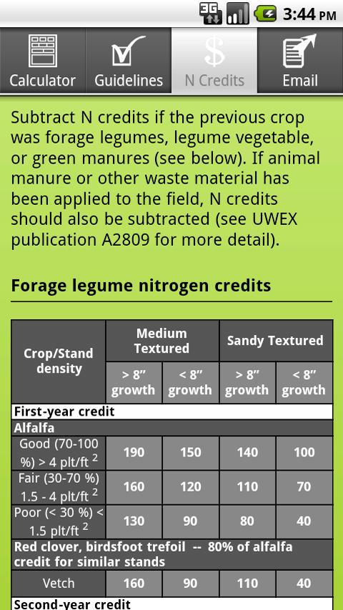 Corn N Rate Calculator- screenshot