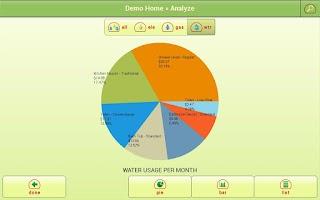 Screenshot of EnergySaver