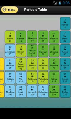 Periodic Table - screenshot