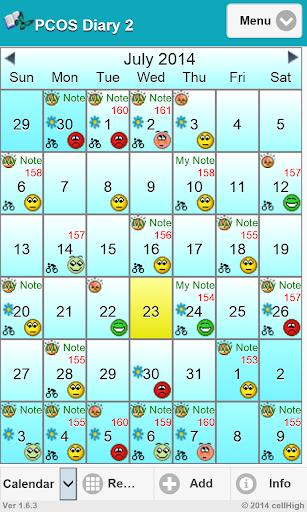 PCOS Diary 2