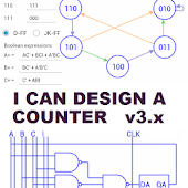 I can design a counter deluxe