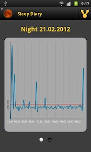 Sleep Diary Lite- screenshot thumbnail