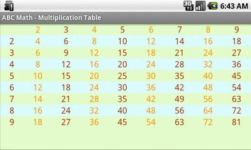 ABC Math Multiplication Table- screenshot thumbnail
