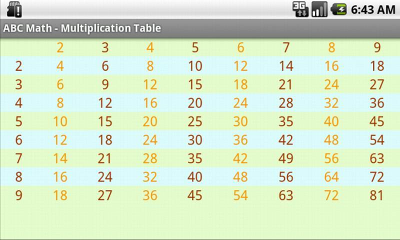 ABC Math Multiplication Table- screenshot