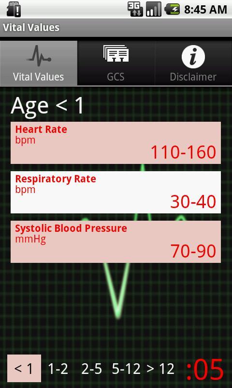 Vital Values- screenshot
