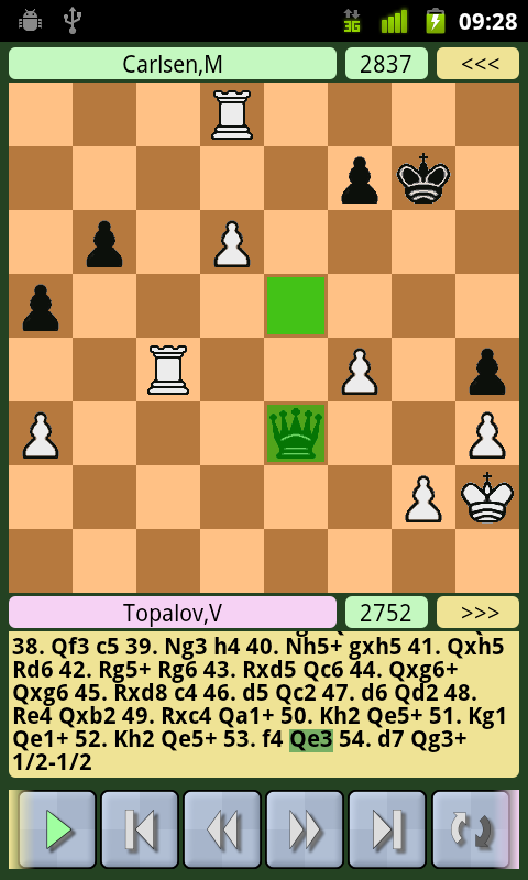 Chess for All - screenshot