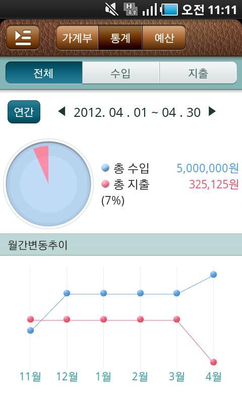 KEB하나은행 - Hana 1Q bank 가계부- screenshot
