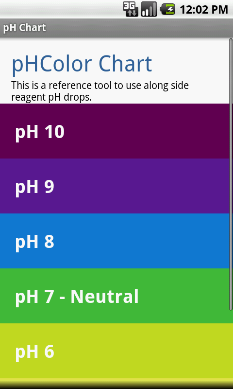 Simple pH Chart - screenshot