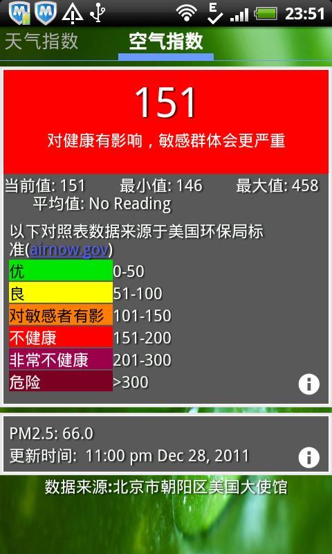 SAG天气空气指数 - screenshot