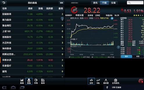 同花顺 HD 炒股必备 证券 财经