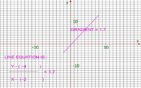 Math Graph - screenshot thumbnail