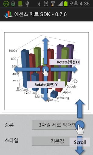 에센스 차트 Essence Chart 라이브러리 샘플