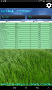 Mandi Prices- screenshot thumbnail