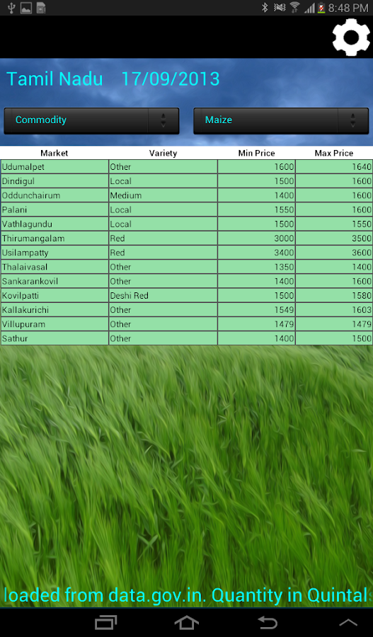 Mandi Prices- screenshot