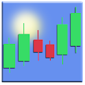 Stock Chart Flipper - 揭页式股票图表 icon