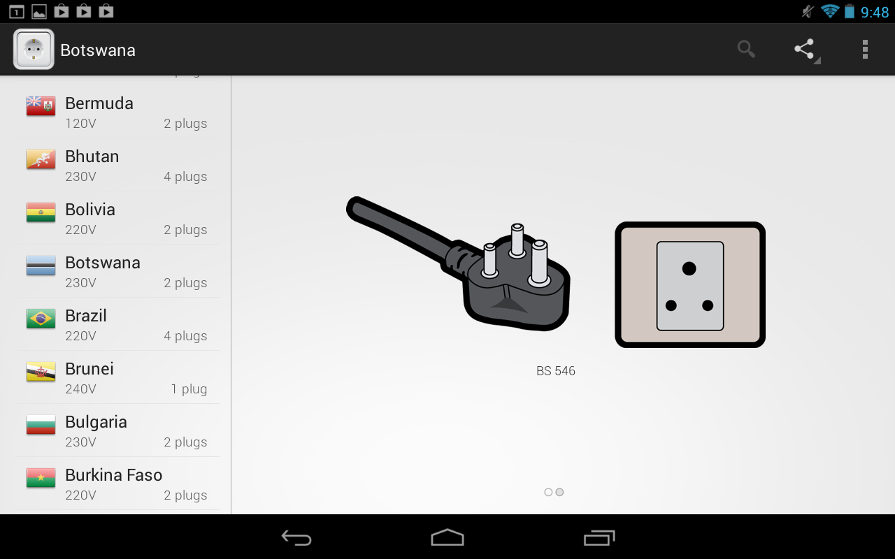 Plugs of the World Free - screenshot