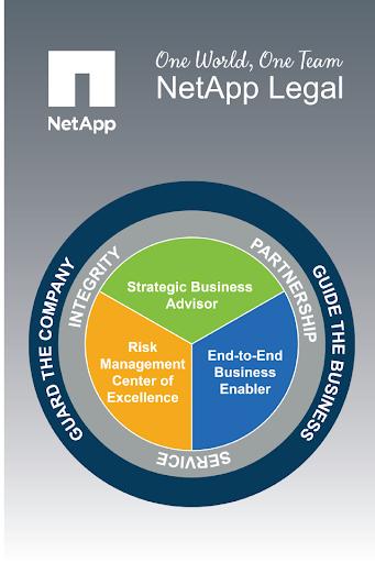 NetApp Legal