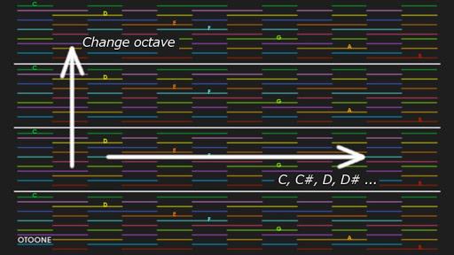 OTOONE synthesizer