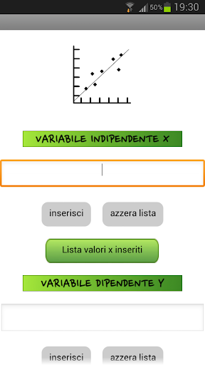 Grafico dati sperimentali
