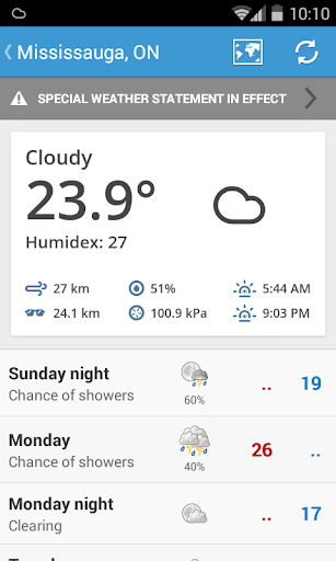 Weather Post Canada