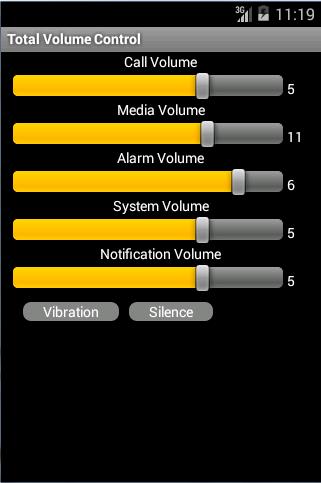 Control Total de Volumen