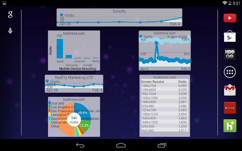 Redfly Analytics Widget for GA- screenshot thumbnail