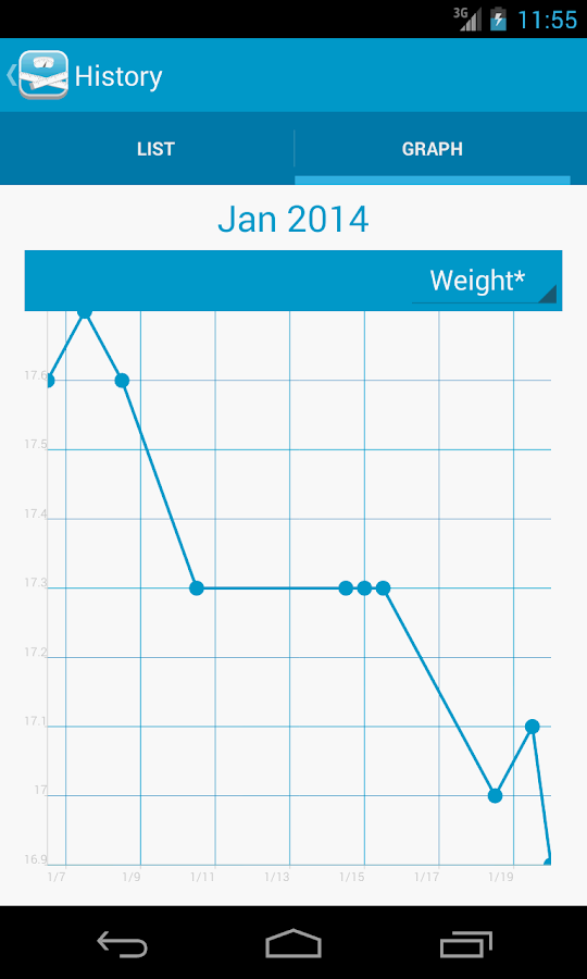 peso Free - Diet Assistant- screenshot