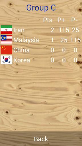 玩運動App|2013年亞洲籃球錦標賽菲律宾免費|APP試玩