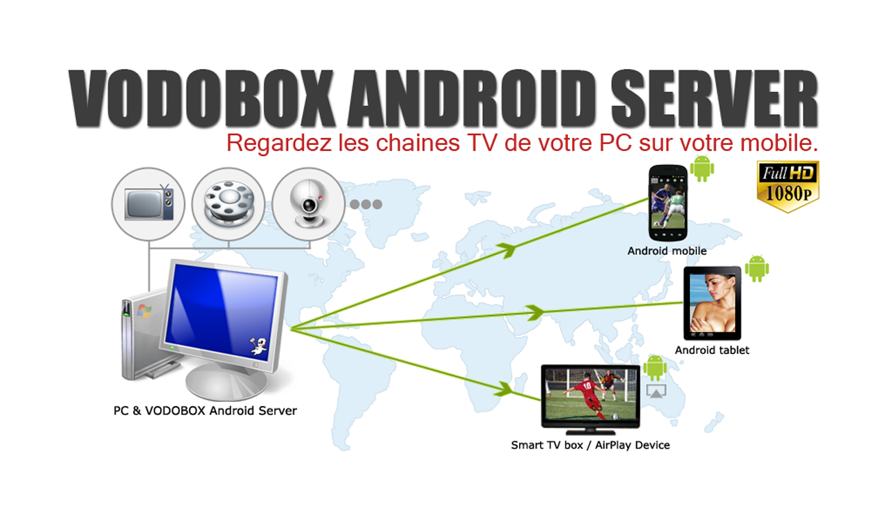 My VODOBOX Android Server - screenshot