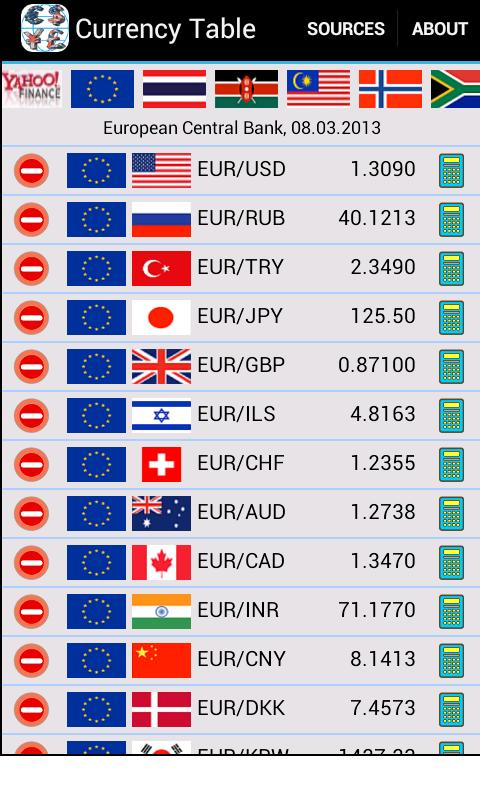 Currency Table - screenshot