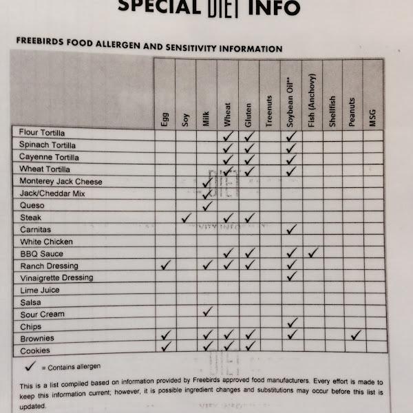 Freebirds allergen and sensitivity information.