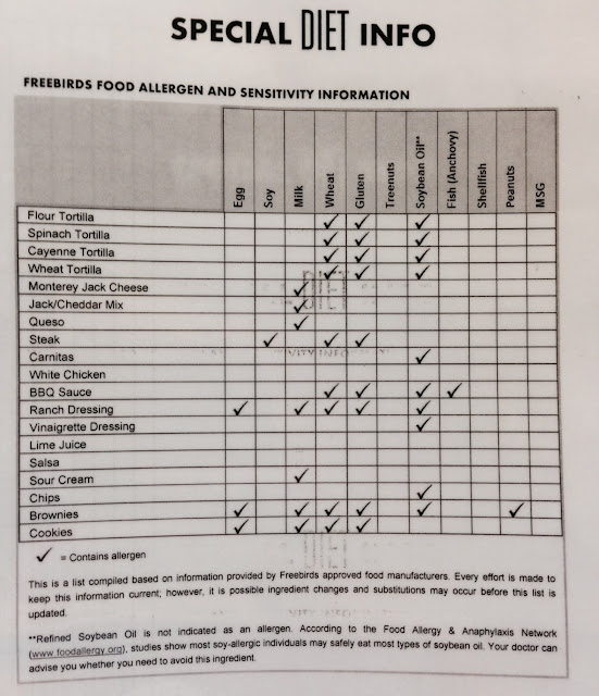 Freebirds allergen and sensitivity information.