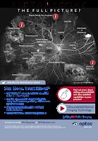 Screenshot of optomap® UWF™ retinal imaging