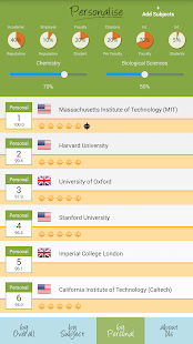 QS World University Rankings- screenshot thumbnail