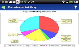 Screenshot of VSB Taschengeldplaner