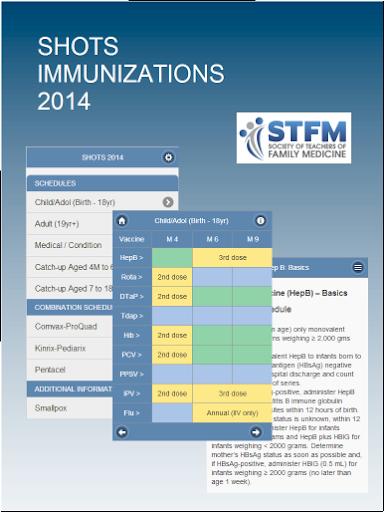 Shots Immunizations 2014